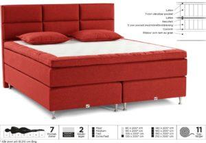 Bekväma continental sängen Birka. Denna säng är från Viking och finns i massor av färger. Sängen finns som mjuk, medium, fast och extra fast.