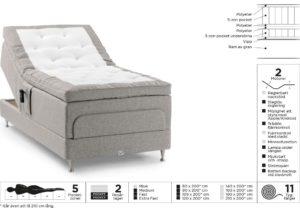 Sirius Duo Flex från Viking. Denna säng är justerbar och finns i medium, fast och extra fast.
