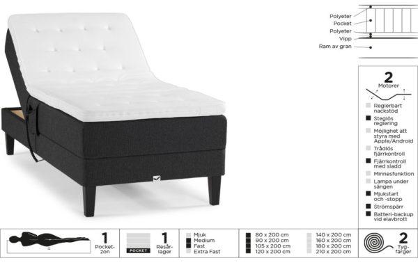 Stälbar säng som gör att huvud och fot kan höjas. Denna justerbara säng heter Balder Flex och är från Viking.