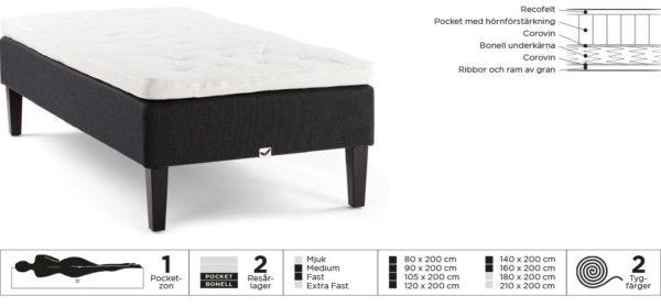 Ramsäng vid namn Balder. Denna säng kommer från Viking Beds.