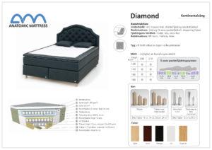 5 zonad säng från ermatiko. Diamond är en kontinentalsäng med tre lager pocket varav det översta lagret är indelat i 5 zoner.