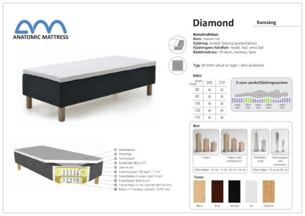 Diamond en 5 zonad ramsäng från Ermatiko. Välj mellan olika mått och färger.